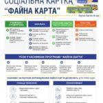 «Файна карта» у дії: У Тернополі на повну запрацювала система «електронного квитка»