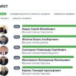 Сергія Надала протягом восьми років визнають найвідповідальнішим міським головою України